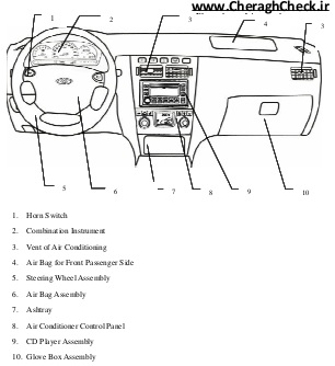 Mvm530-bodywork-chapter six  instrument panel-12-22-jpg