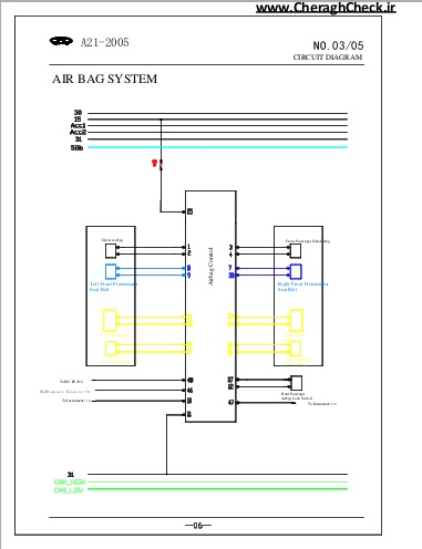 mvm 530 Circuit diagram A21 -AIRBAG Model-3-1-jpg
