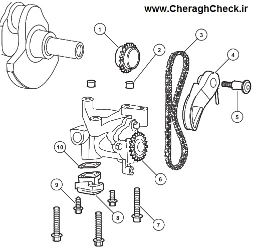 Changan CS35 Lubrication system-1-jpg