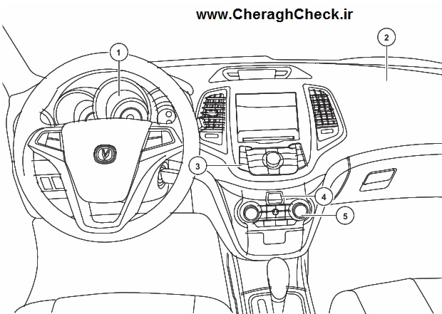 Changan EADO EADO Workshop Manual Body Electrical System-1-jpg
